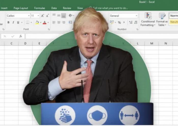 """英国漏报上万确诊者因""""Excel落后""""?剑桥学者:别甩锅给计算机"""